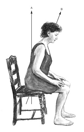 Seated positions